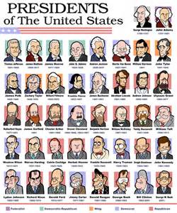 presidents o the united states by jjmccullough on deviantart