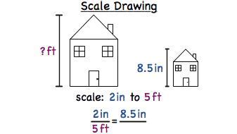 draw scale diagram scale drawing worksheets 7th grade abitlikethis