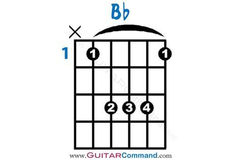 Chord Bb Guitar