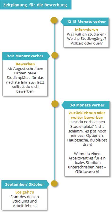 Bewerbung Duales Studium Polizei Hamburg 220 Berblick Duales Studium Personalwesen Human Resources