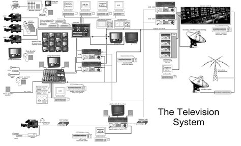 home audio system setup diagram html imageresizertool