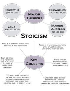 stoicism mastery mastering the stoic way of living and emotions stoic journey volume 2 books dragonfly story this story after why i
