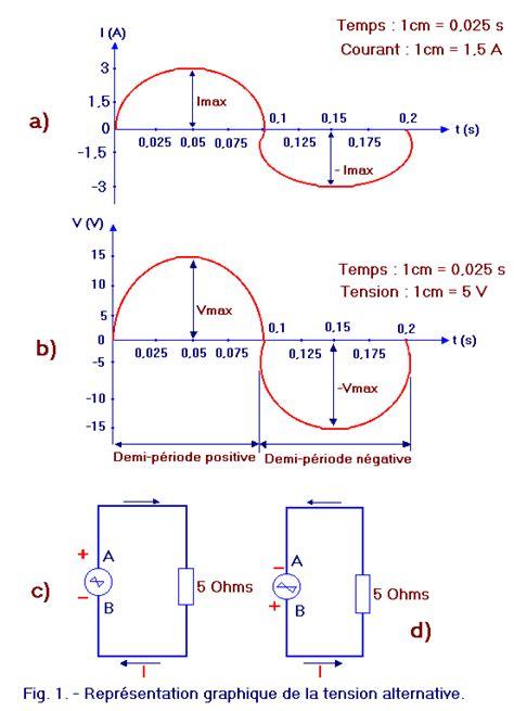 resistors max current resistors max current 28 images max current through a