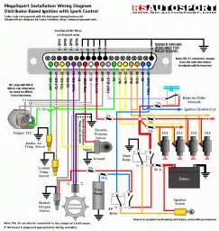 polaris 325 magnum wiring schematic circuit diagram free