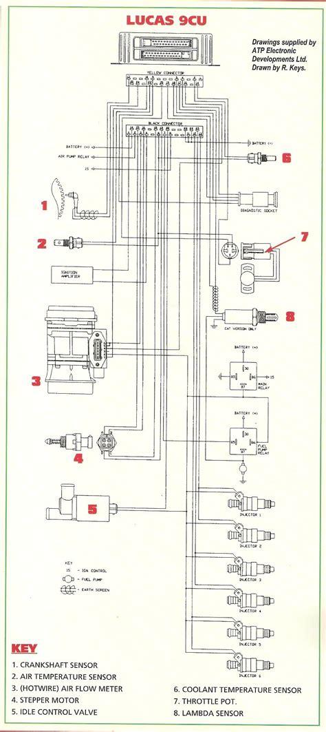 jaguar mk2 ignition wire diagram 32 wiring diagram
