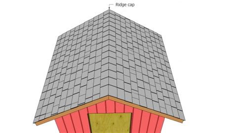 Shed Roof Ridge Cap by Gable Shed Roof Plans Myoutdoorplans Free Woodworking