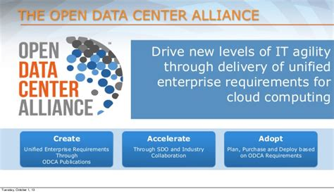 open alliance sig adopter members bmw accelerates cloud adoption with odca from structure