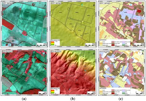 pattern analysis landscape remote sensing free full text organic matter modeling