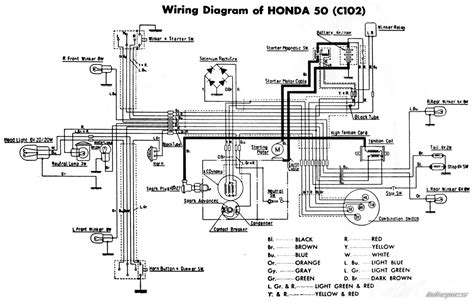 pin honda c100 wiring diagram on