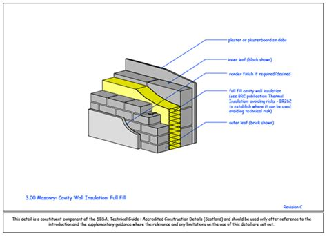 clexane injection after c section masonry wall section sectional ideas