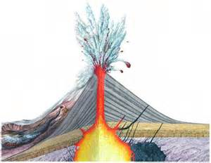cross section of a volcano illustration volcanoes