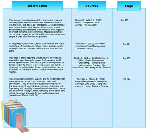 free k 12 education graphic organizer templates creately