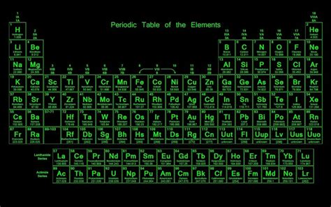 Download wallpapers periodic table of elements, chemistry, chemical elements, Mendeleev for