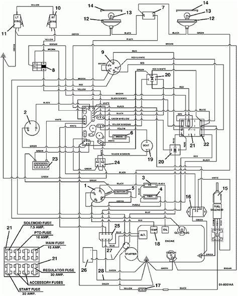 kenwood wiring diagrams kdc 210u wiring diagram