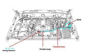 2000 Isuzu Rodeo Engine Diagram 2001 Isuzu Rodeo Cel Light Codes P1515 P1295 P1125