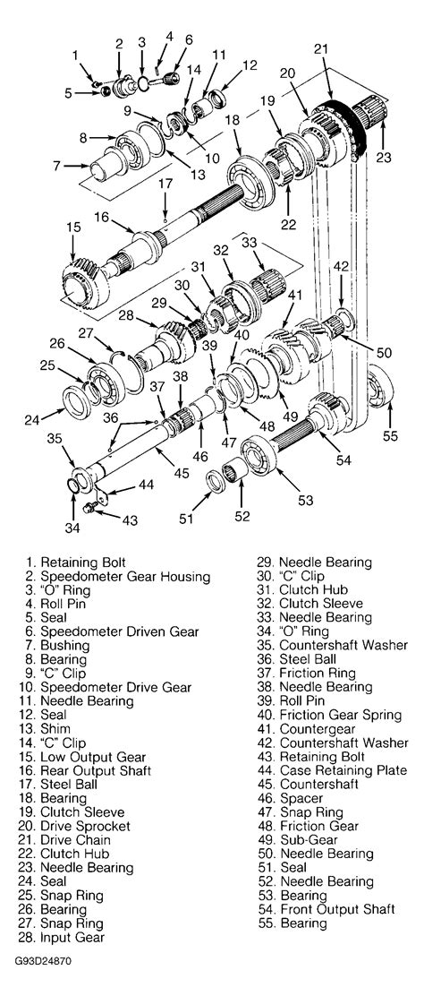 car service manuals pdf 1993 suzuki sidekick transmission control my daughter owns a 98 suzuki sidekick w a 4wd manual transmission lately her third gear does