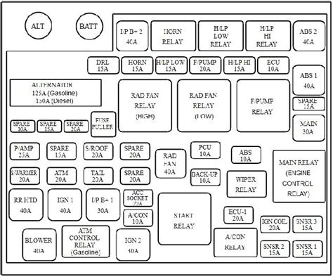 kia carens fuse box diagram new wiring diagram 2018