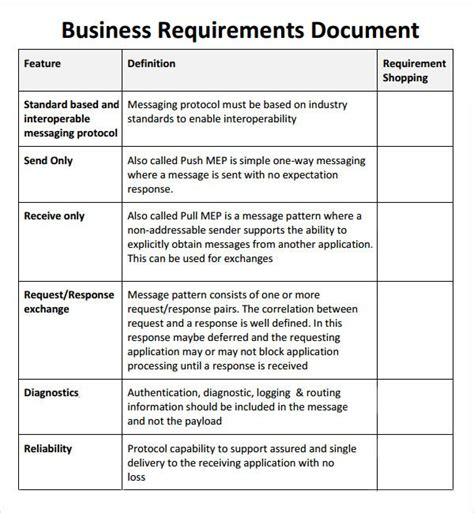 Business Functional Requirements Template functional requirements document template template design