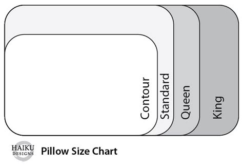 Standard Pillow Size by Pillows Sizes Room Ornament