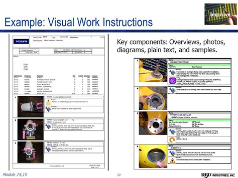 visual work template ensuring value part 3 standardized work best practices
