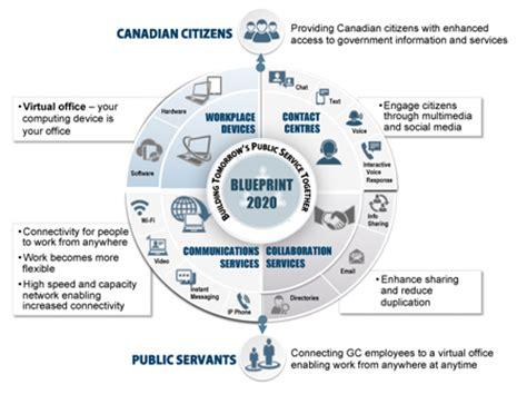 model jury instructions canadian judicial council destination 2020 clerk of the privy council