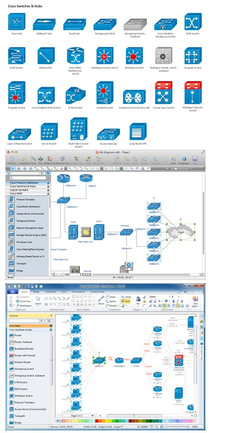 cisco network layout software cisco network design cisco icons shapes stencils