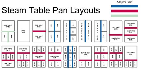 size steam table pan steam table pan configurations holy grub