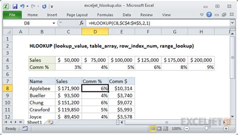 tutorial excel hlookup how to use the excel hlookup function exceljet