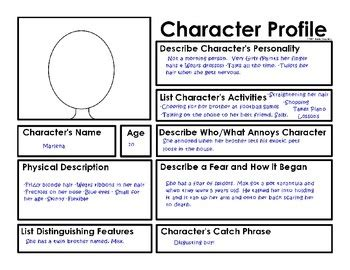 character description template ks1 character profile zoeken the alter ego