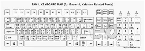 tamil font keyboard layout free download rizviweb kattankudy sri lanka tamil font download and