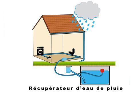recuperation eau de pluie gouttiere 1972 station de r 233 cup 233 ration et traitement d eau de pluie