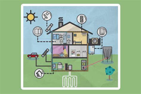 como ahorrar electricidad en casa 9 consejos para ahorrar energ 237 a en casa marketplace