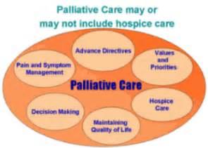 Lcch Connected Care Program Palliative Care Treatment Program Colorado Uchealth
