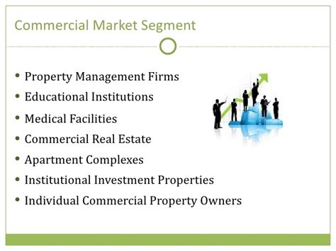 Commercial Real Estate Mba Programs by Crockett Facilities Market Expansion Presentation