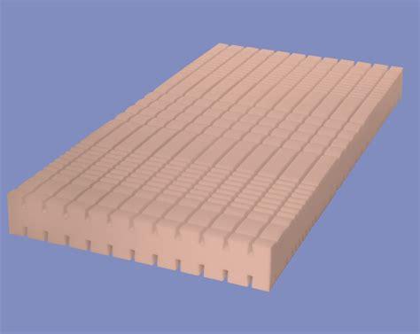 matratzen sondergröße 7 zonen kaltschaum matratze h 246 he 18 22 cm raumgewicht 60