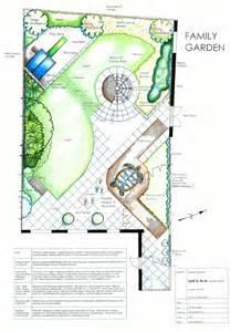 How To Design A Garden Layout Garden Design Portfolio Leaf And Acre