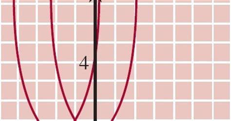 Referensi Rumus Fisika Matematika Smp By Endro W F rumus contoh soal suku banyak matematika materi teorema faktor dan sisa persamaan nilai
