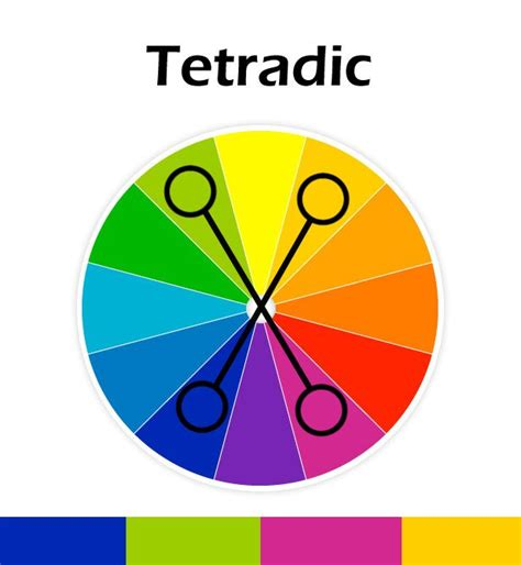tetradic color scheme 13 best color class tetrad color harmony images on