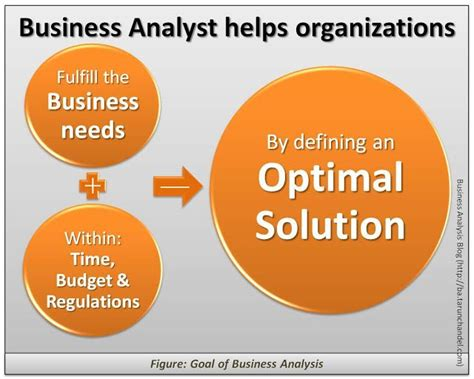 Business Analyst Mba Programs by 10 Best Best Administrative Assistant Resume Templates