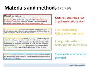 Materials And Methods In Research Paper by How To Write For And Get Published In Scientific Journals Edanz1905