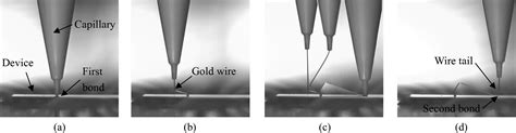 design of experiment wire bond experimental and modeling studies of looping process for