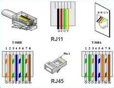 phone wiring diagram telephone socket wiring diagram computer network diagram coding