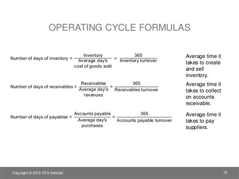 Credit Cycle Formula Corporate Finance Chapter