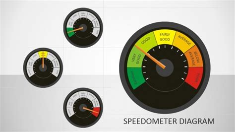 Gauges For Powerpoint Powerpoint Speedometer Template