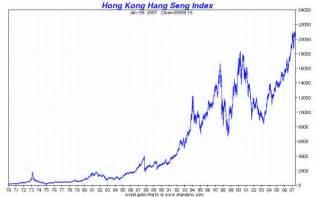 Hong kong market in hong kong stock exchange was clearly legitimate