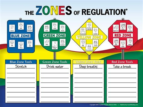 zones of regulation printable signs 301 moved permanently
