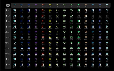 chart wallpaper text korean charts language hangul korean language