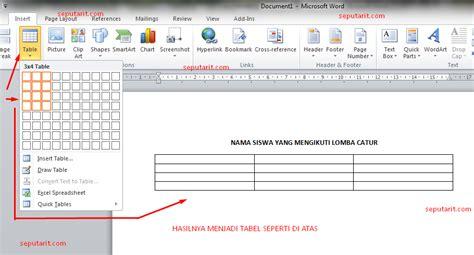 membuat scroll di tabel html cara membuat html menggunakan tabel belajar html dasar