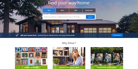 zillow real estate zillow clone pg real estate