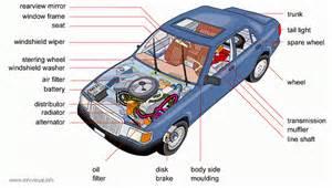 用車基本知識 台灣版 音響張 真空管 音響 喇叭 維修 設計 汽車 休閒 隨意窩 xuite日誌